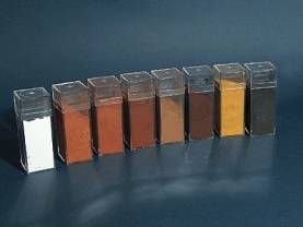 Colored Weathering Powders
