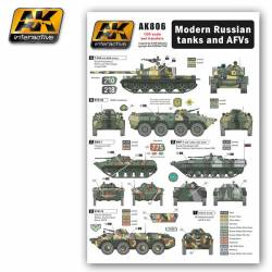 Wet Transfer: Modern Russian Tanks and AFVs