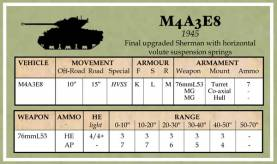 Battlegroup Accessories: US Datacards
