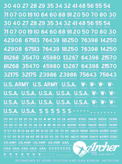 US Army Vehicle Registration Codes (Non-Stencil)