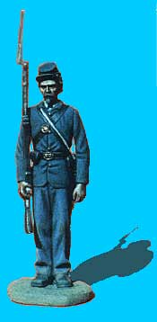 Union Infantry at Attention, Shoulder Arms