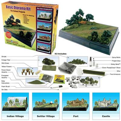 Scene-A-Rama - Basic Diorama Kit