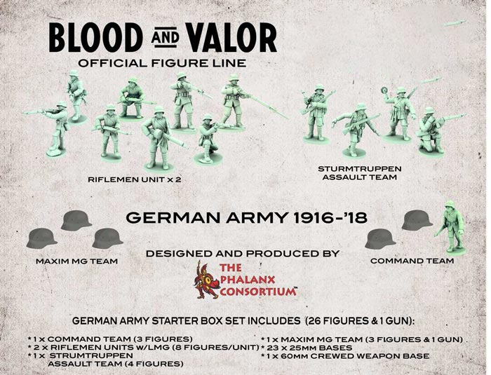 Blood and Valor: WWI German Army Starter Box 1916-18