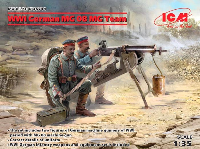 WWI German MG08 MG Team