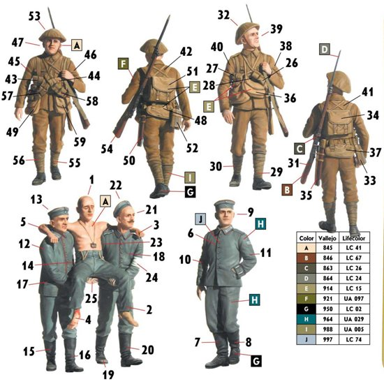 Michigan Toy Soldier Company : Master Box Ltd  - WWI The Somme 1916
