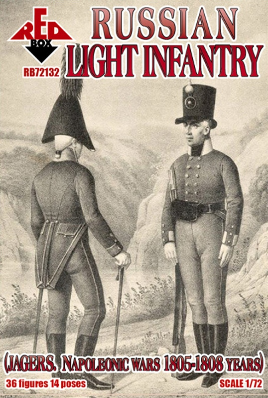 Napoleonic Russian Light Infantry (Jagers) 1803-1807