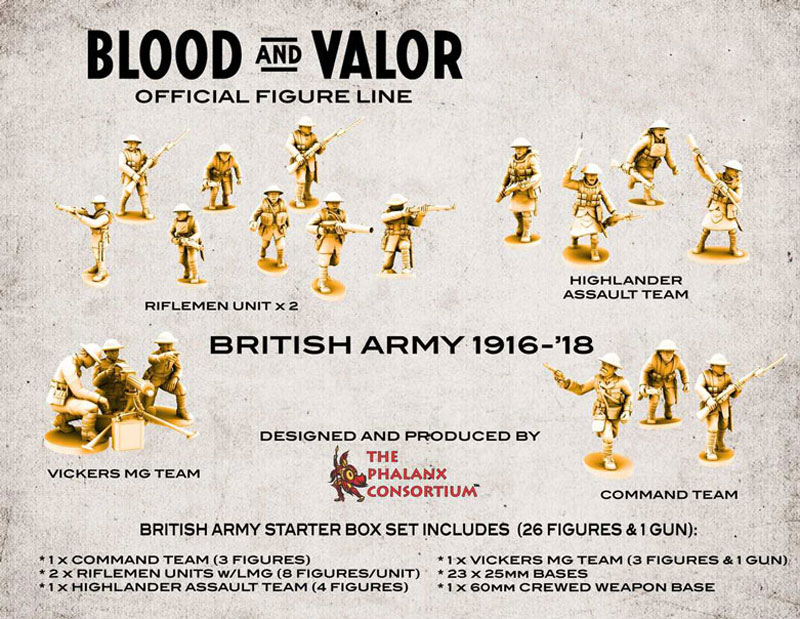 Blood and Valor: WWI Late War British Army Starter Box 1916-18