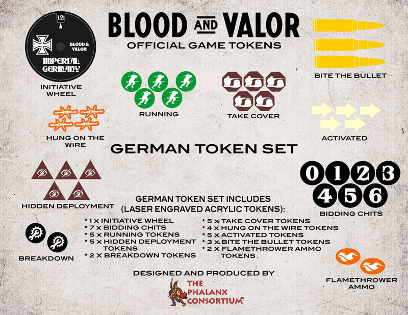 Blood and Valor German Token Set