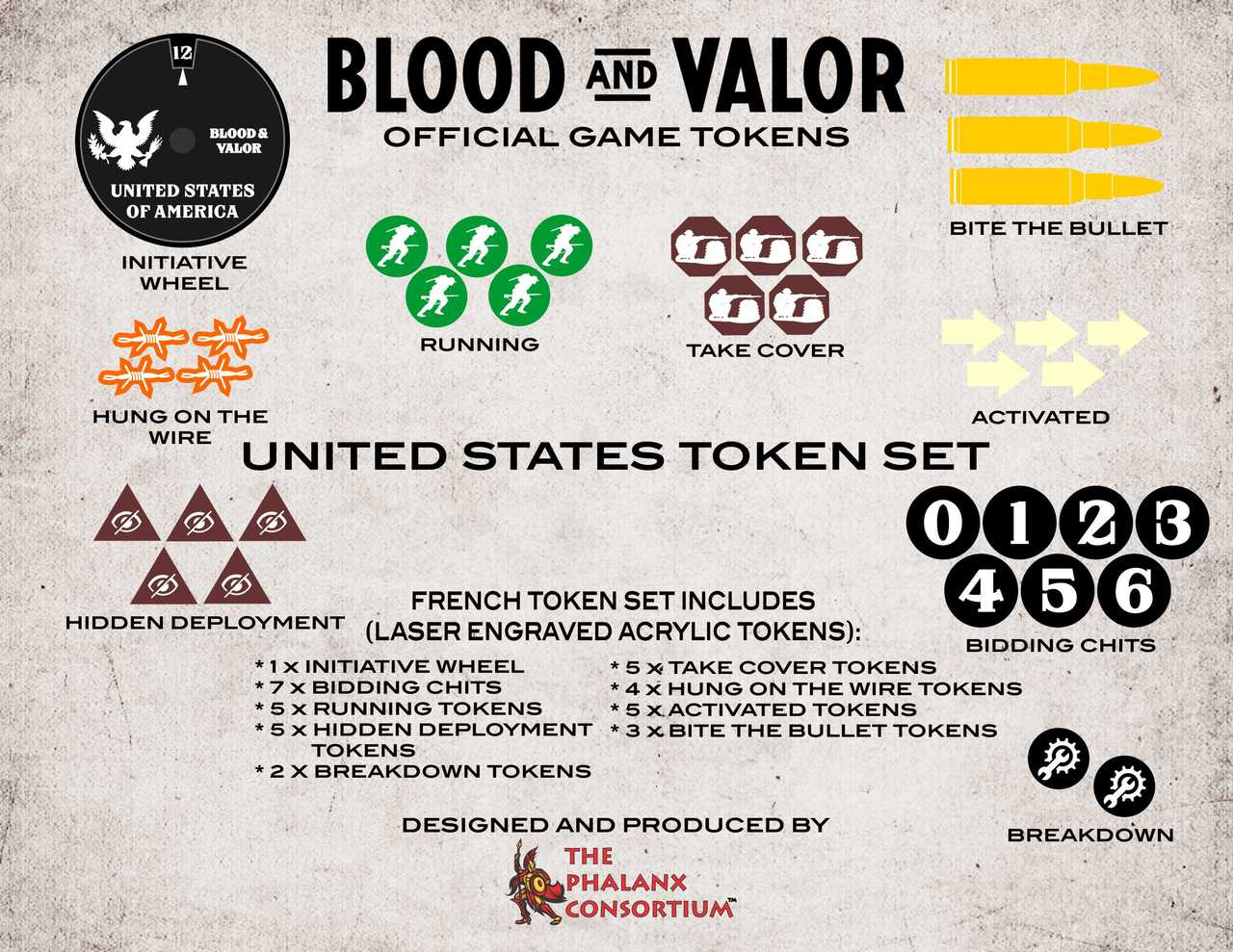 Blood and Valor U.S. Token Set