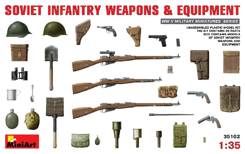 Soviet Infantry Weapons & Equipment (New Tool)